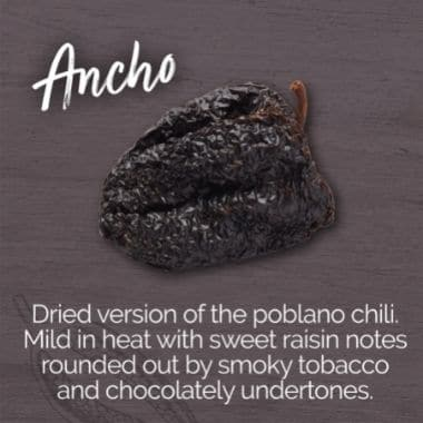 Ancho: Dried version of the poblano chili. Mild in heat with sweet raisin notes rounded out by smoky tobacco and chocolatey undertones.